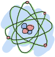 An Atom, as imagined by Rutherford