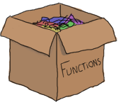A box with functions written on it