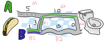 Same drawing as the one above, but with the paths drawn over.
