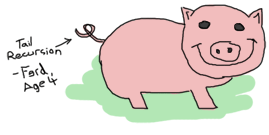 A childish drawing of a pig with an arrow pointing to the tail mentionning 'tail recursion - Ferd, age 4'